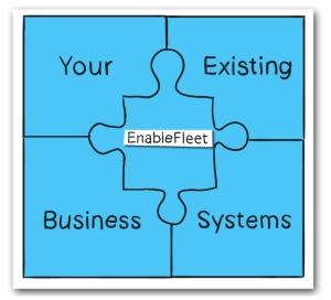 Fleet Management Software- Tait EnableFleet